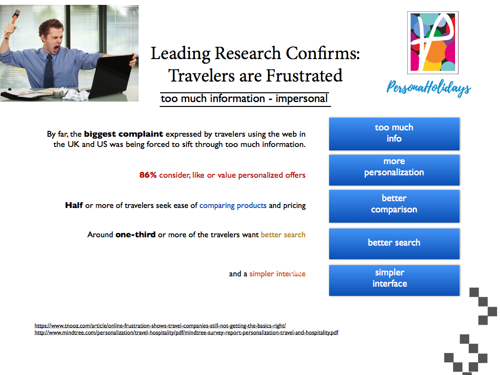 personaholidays-research confirms travelers frustration